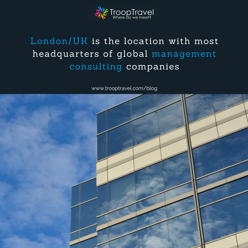 This list of Top Management Consulting Companies is an appetizer of TroopTravel's Strategic Travel Data Layer on Management Consulting. Do you know that more global management consulting can be found in London/UK than anywhere else in the world?