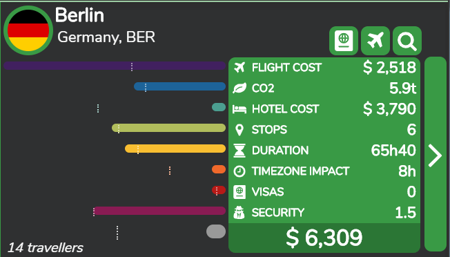 Berlin is the cheapest location